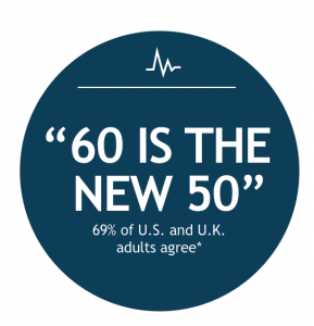 life after 50, JWT, over 50, boomers, baby boomers, boomer women