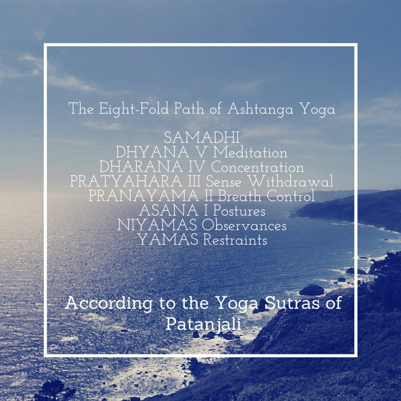 yoga, The Eight-Fold Path of Ashtanga Yoga