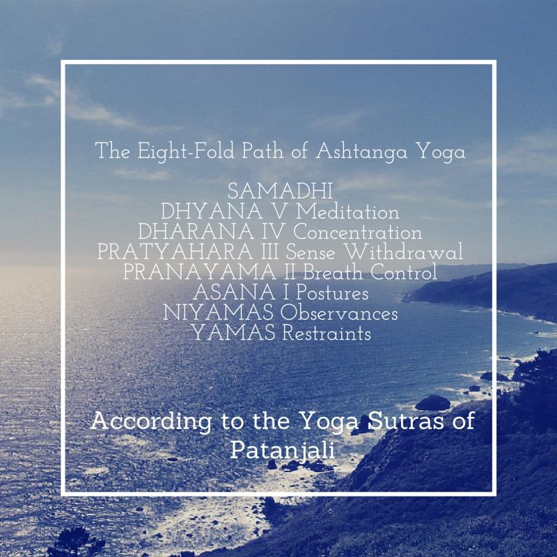 yoga, The Eight-Fold Path of Ashtanga Yoga