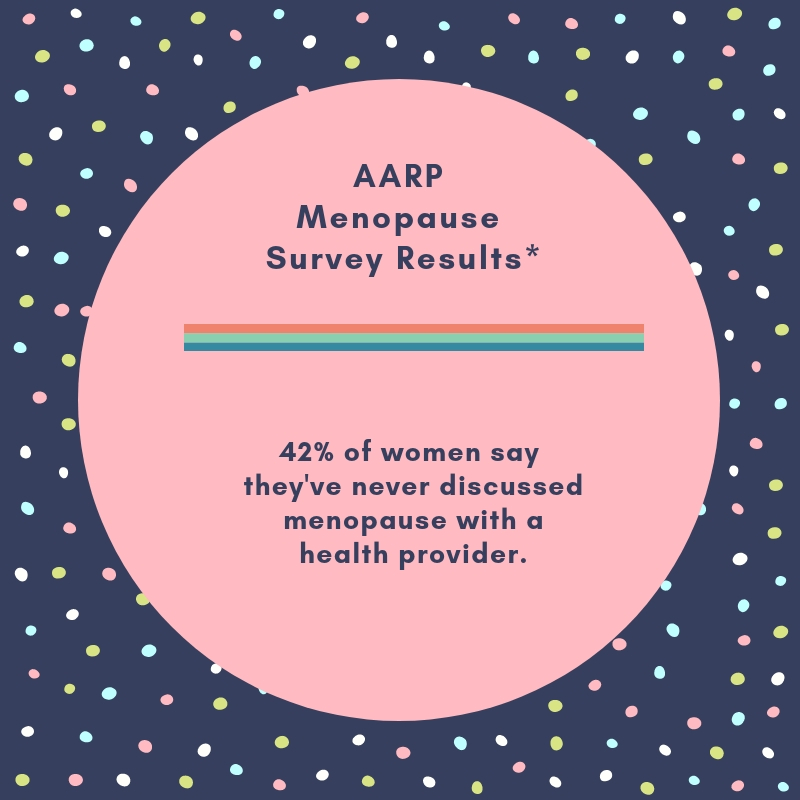 AARP Menopause Survey